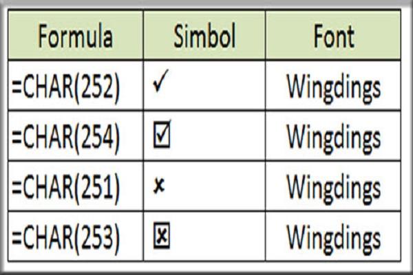 rumus excel untuk simbol ceklis kotak