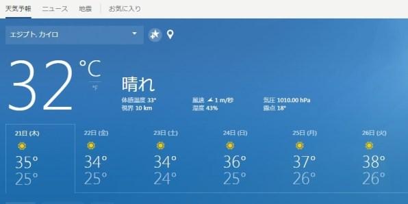 カイロの気温