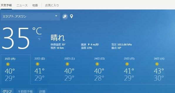 アスワンの気温