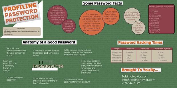 infographic_editable-5-1024x512