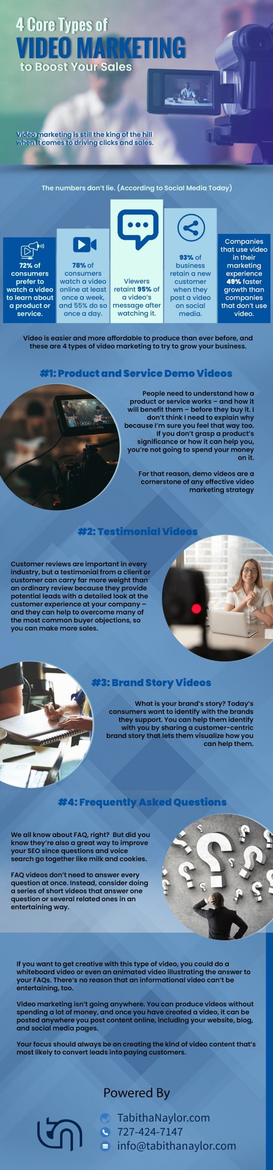 4-Core-Types-of-Video-Marketing-to-Boost-Your-Sales-550x2351