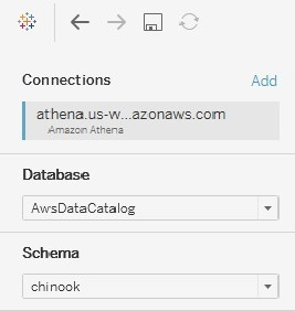 Common AWS Athena and Tableau errors and what to do about them