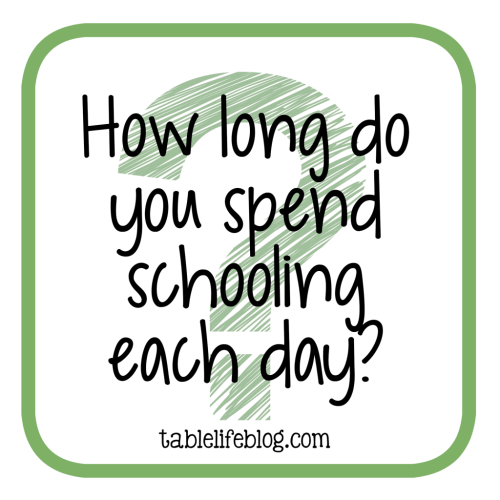 Homeschool Questions I'm Often Asked - How long do you spend on homeschool each day?