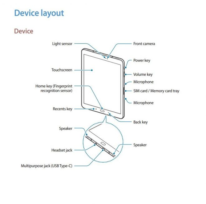 Samsung Galaxy Tab S3 Manual Leaks, Shows Keyboard Dock