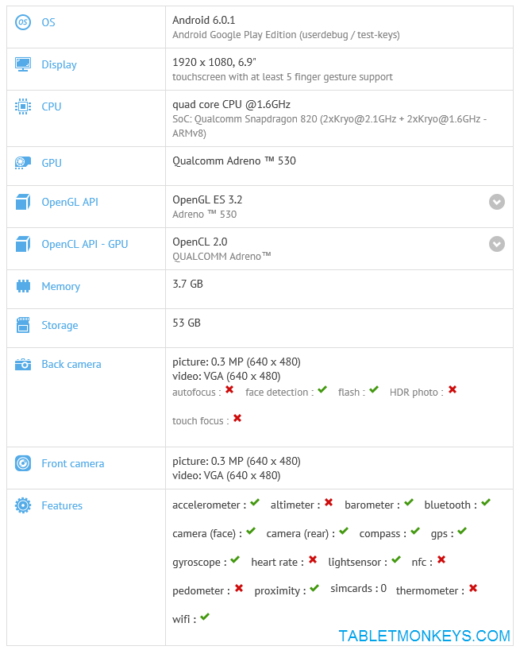 Oculus Dawn Tablet Benchmarked