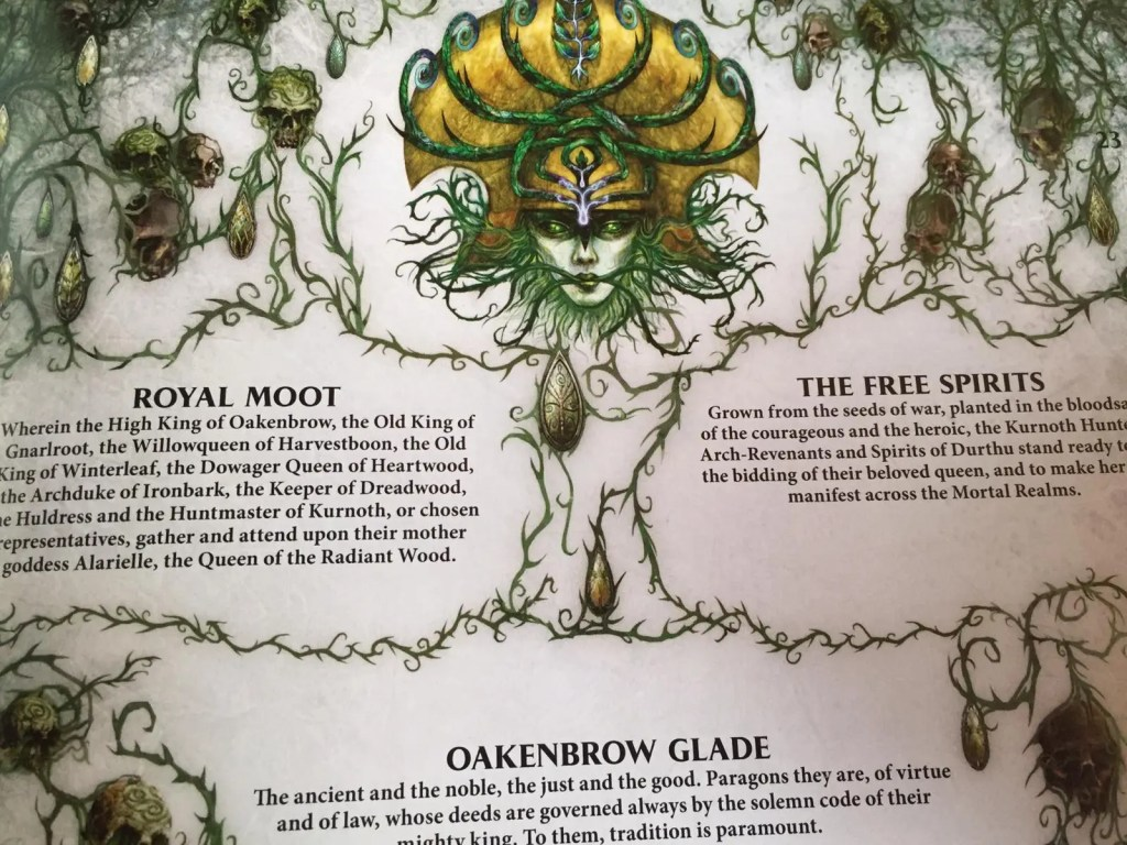 A hierarchy of the Sylvaneth from within the Sylvaneth Battletome.