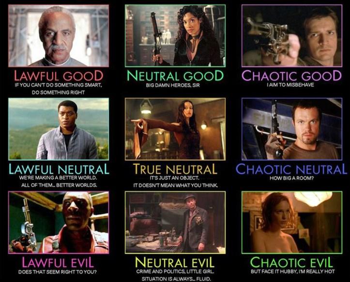 Sci-Fi Fantasy Character Alignments