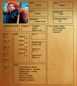 Disney Princess D&D Character Sheets