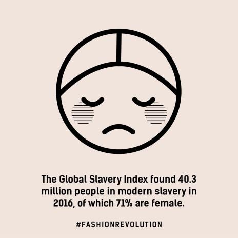 FashRev_assets_stats_2019_Slavery