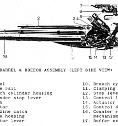 barrel breech assembly diagram [ 1217 x 877 Pixel ]