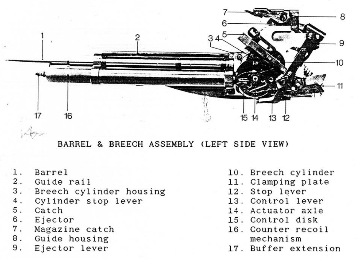 hight resolution of barrel breech assembly diagram