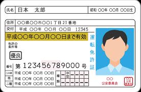 警視庁運転免許証に関する手数料を改定平成30年4月1日から