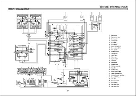 نرم افزار تعمیرات ماشین آلات هیوندا Hyundai Ceres CE