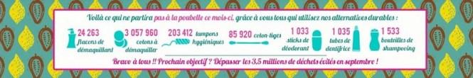 Lamazuna réduction dechets