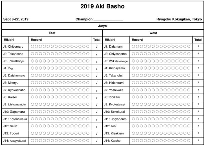 2019 Aki Basho