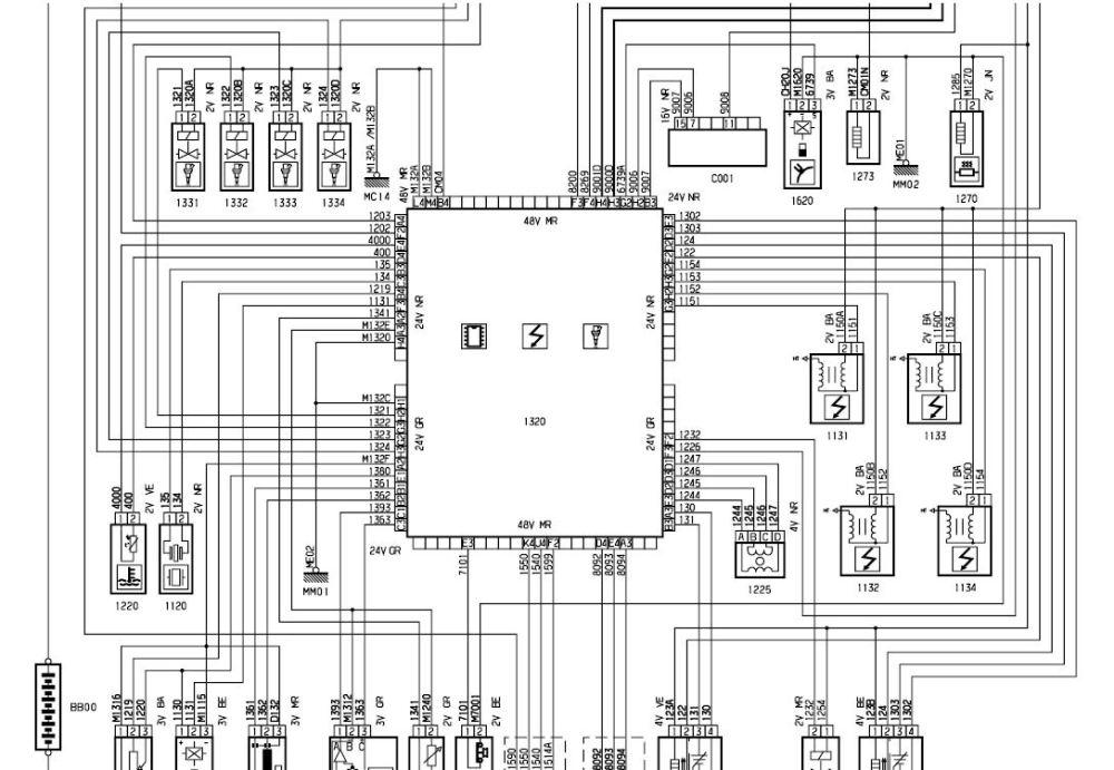 medium resolution of diagrams citroen relay wiring diagram beautiful citroen citroen xsara picasso towbar wiring diagram citroen xsara picasso radio wiring diagram