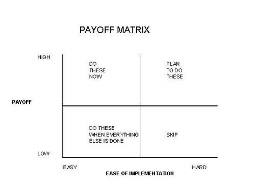 Payoff_matrix_2