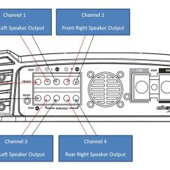 2 Channel Car Amp Wiring Diagram Daisy Powerline 1000 Trigger How To Set The High Low Pass Filter Hpf Crossover On