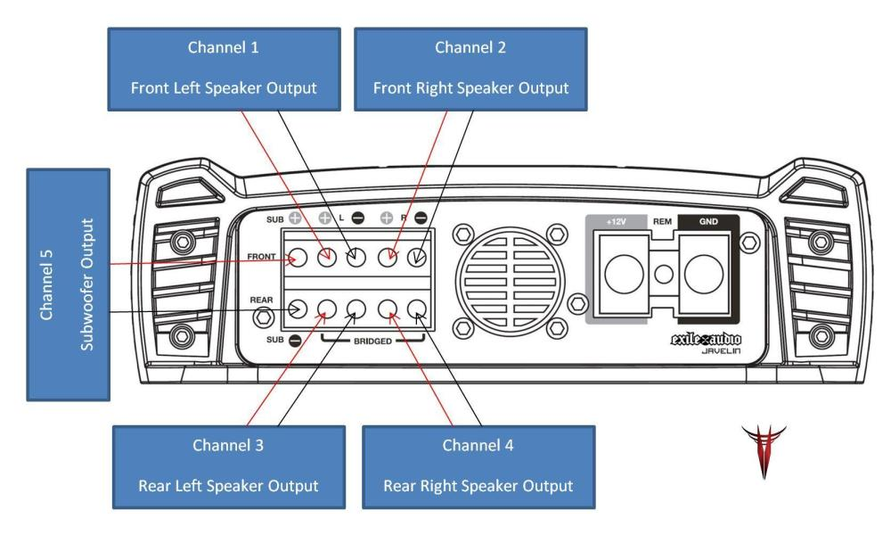 medium resolution of exile javelin amplifier wiring diagram and channel layout
