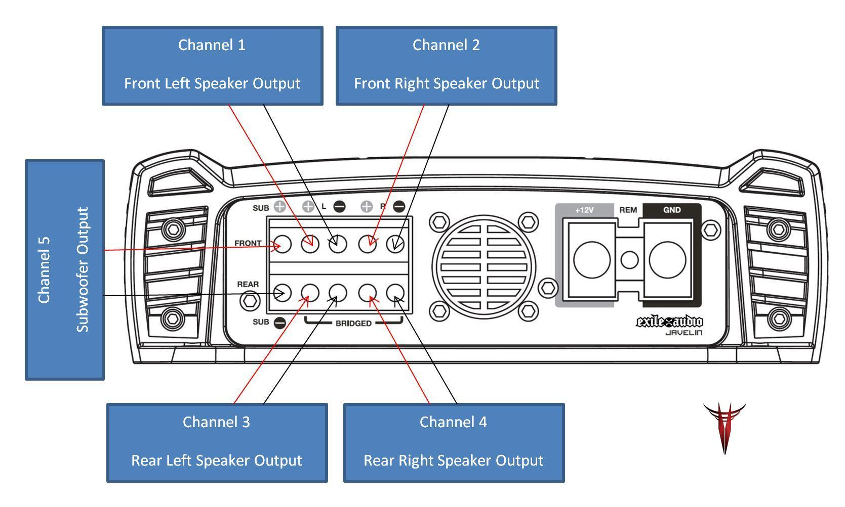 hight resolution of exile javelin amplifier wiring diagram and channel layout