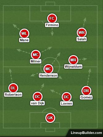Formasi 4-3-2-1 : formasi, 4-3-2-1, Liverpool, Formation