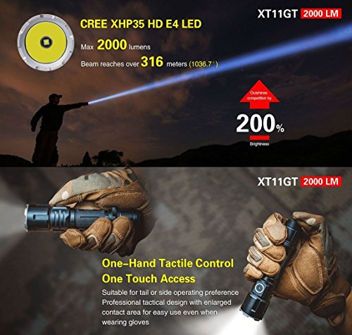 Brightest tactical rechargeable flashlights