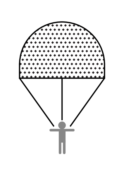 Parașută