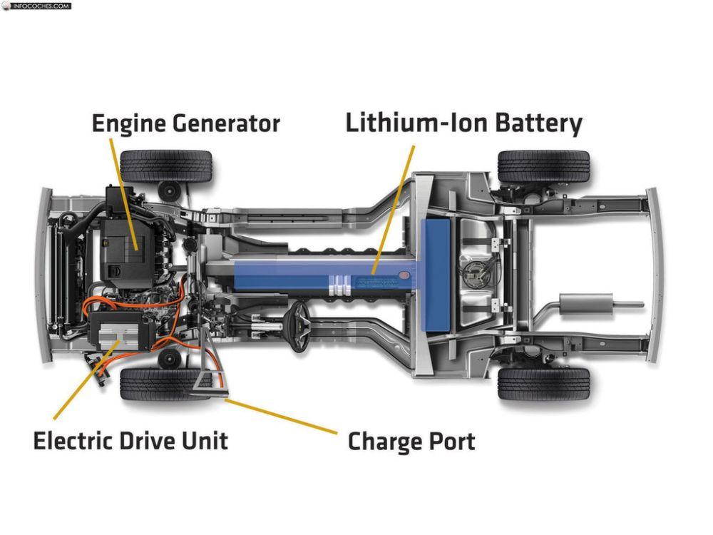 medium resolution of fox body chevy engine conversion