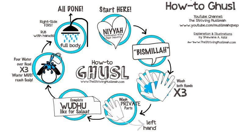 Names Girls List Urdu Islamic