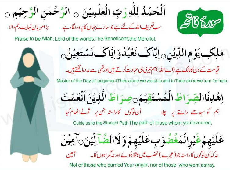 How to Perform Salah Sunni For Female Beginner Lady in ...