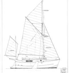 get free high quality hd wallpapers mirror dinghy rigging diagram [ 900 x 1067 Pixel ]