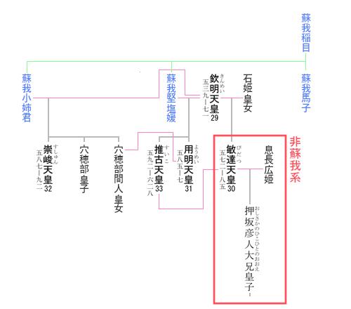 30-33 emperor image