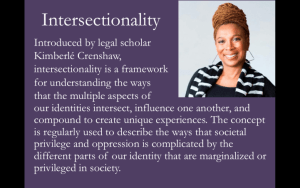 Image of Kimberlé Crenshaw with explanation of intersectionality as a framework for understanding the ways that identities compound to create unique experiences.