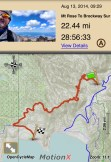 Route on GPS
