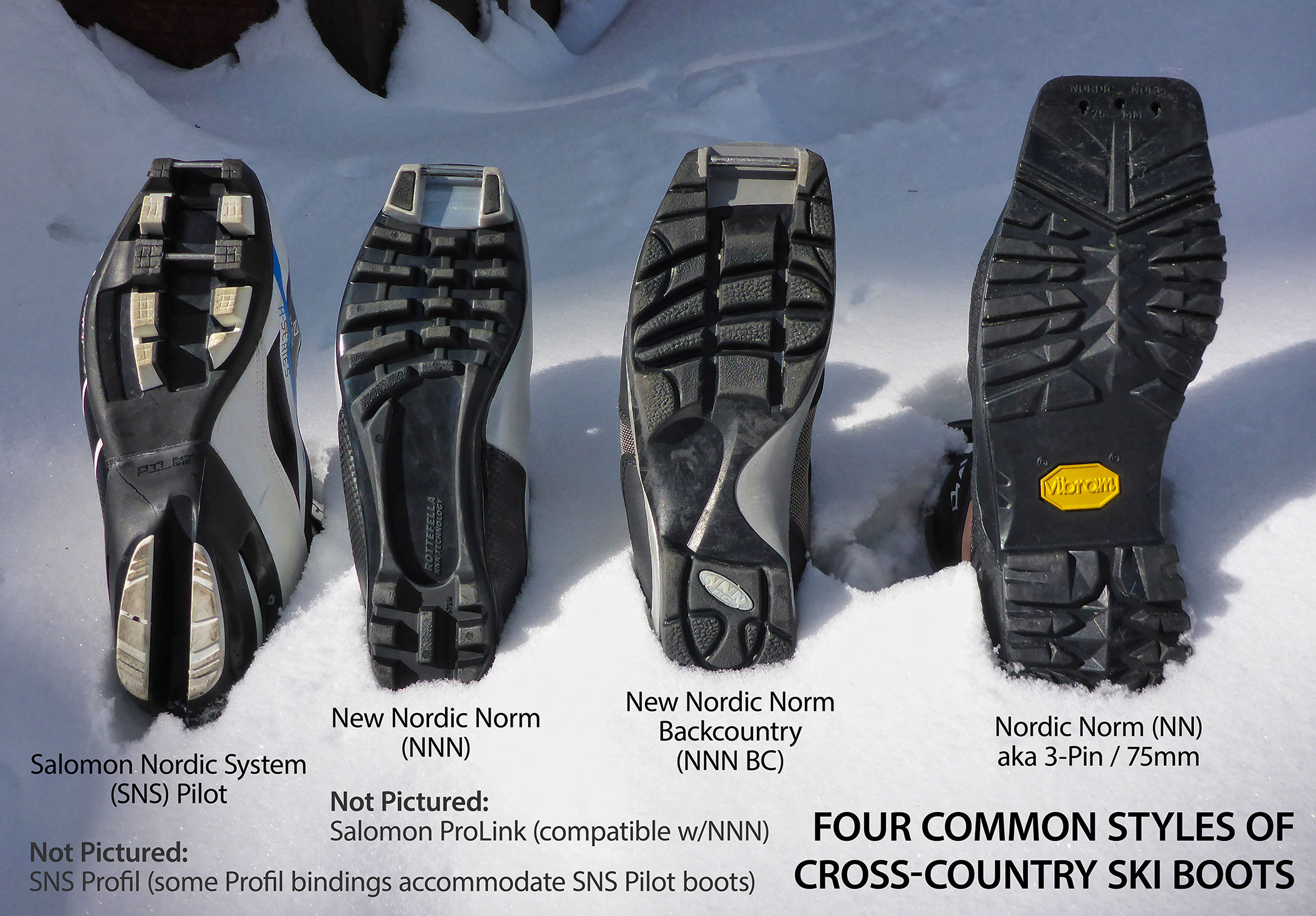 Xc Skiing Explained Part 5 Classic Cross Country Ski Boots Tahoe Trail Guide