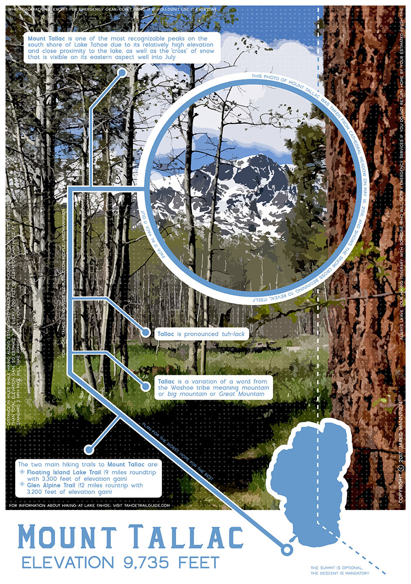 Infographic poster of Mount Tallac with relevant information about the peak