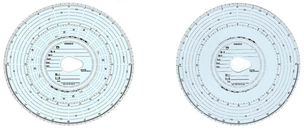analogni tahograf listić ec4k ec4b (elektronski, digitalni)
