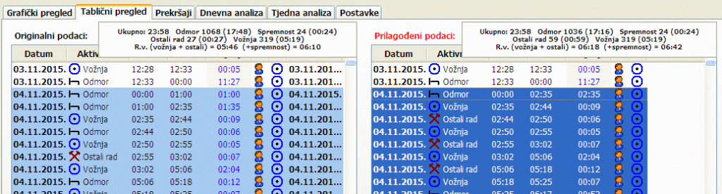 analiza-tablica-obracun-sati-radno-vrijeme