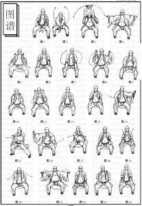 Breathing Exercises: Qigong Breathing Exercises Pdf