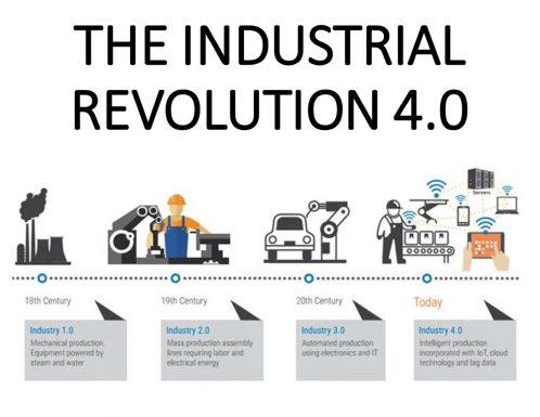 Ilustrasi Revolusi Idustri 4.0
