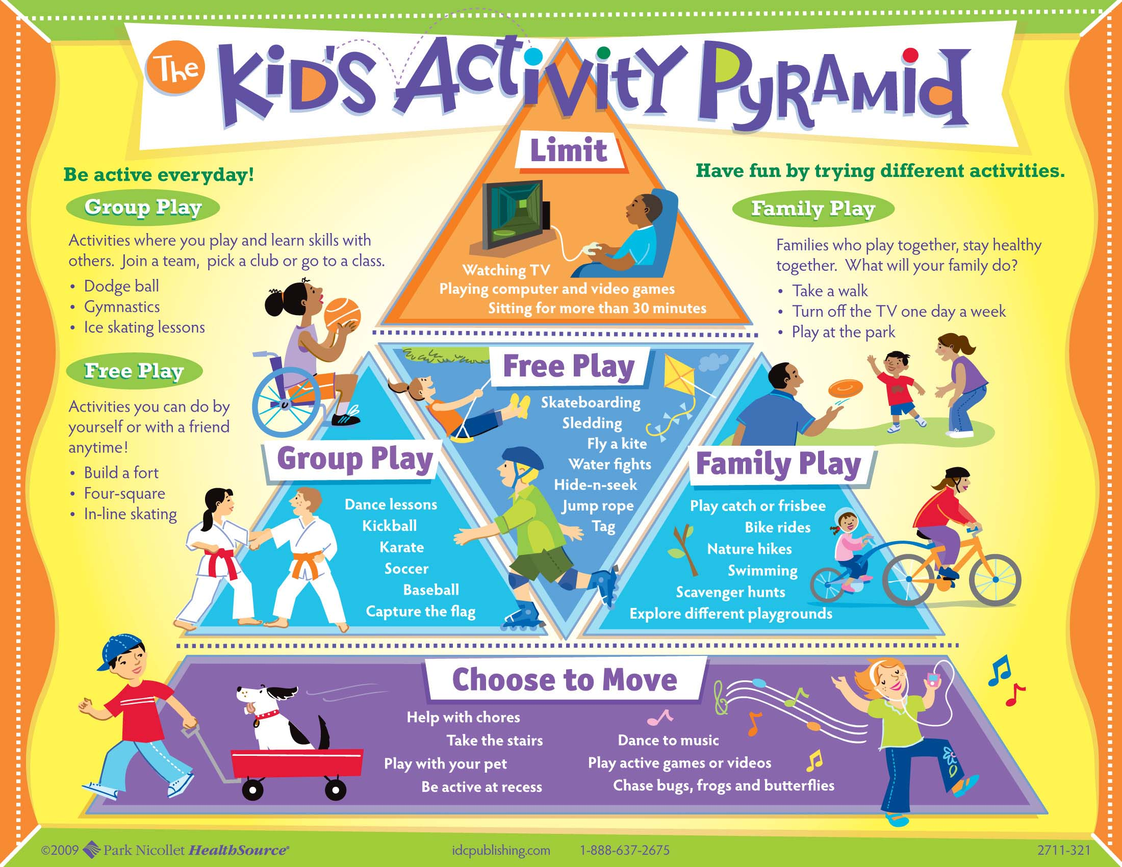 Kids Importance Of Physical Activities