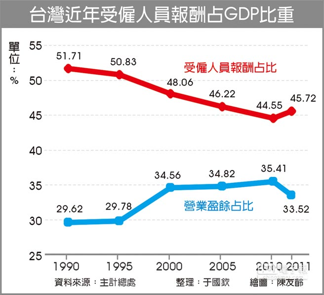 Taipei Politics | Collection of articles about Taipei politics