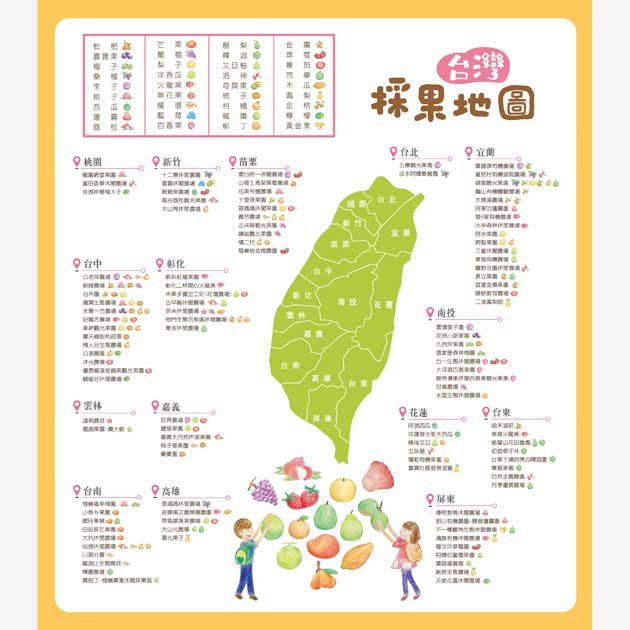 taiwan-fruit-map-image-source-common-wealth-magazine