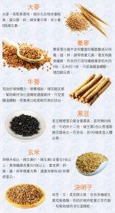 穀物養身茶成分表