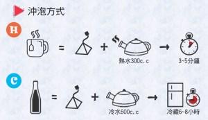 無可挑Tea7