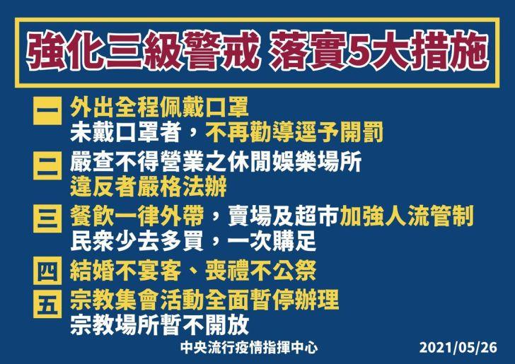 2021 05 26 145420 - 5/27台中本土最新確診案例足跡整理!