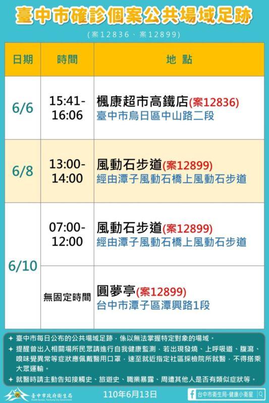2021 06 13 152314 - 6/13台中本土最新確診案例足跡整理!