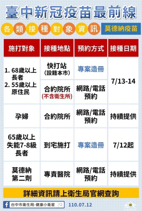 2021 07 12 151224 - 台中中山醫確診者足跡+1!7/12台中足跡地圖更新