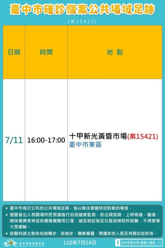 2021 07 14 151951 - 台中十甲新光市場確診者足跡+1!7/14台中足跡地圖更新