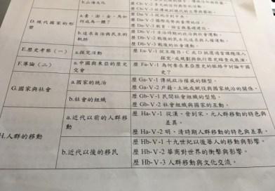 民進黨強改十二年國教課綱  中國史將放東亞篇 新增同性戀性別平等、居住正義、族群文化議題